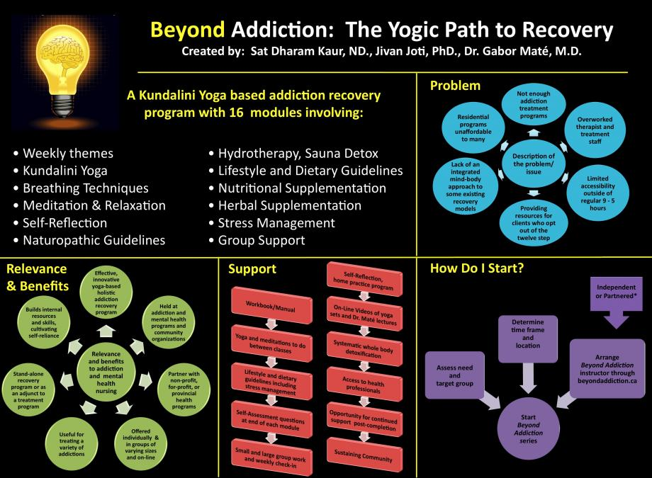 Beyond Addiction poster